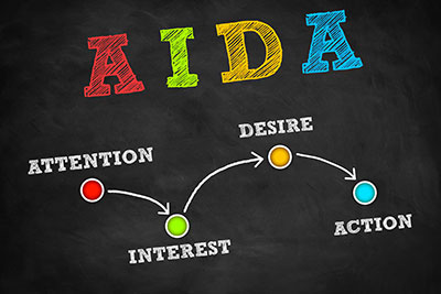 AIDA : Attention, Interest, Desire, Action